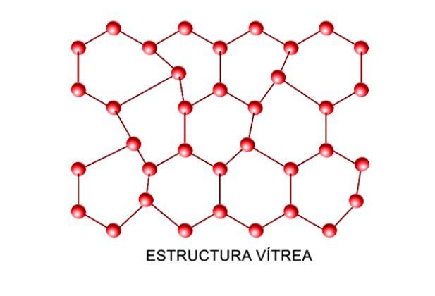 estructura vitrea